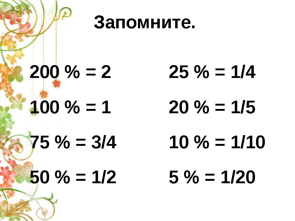 Запомните. 200 % = 225 % = 1/4 100 % = 120 % = 1/5 75 % = 3/4 10 % = 1/10...