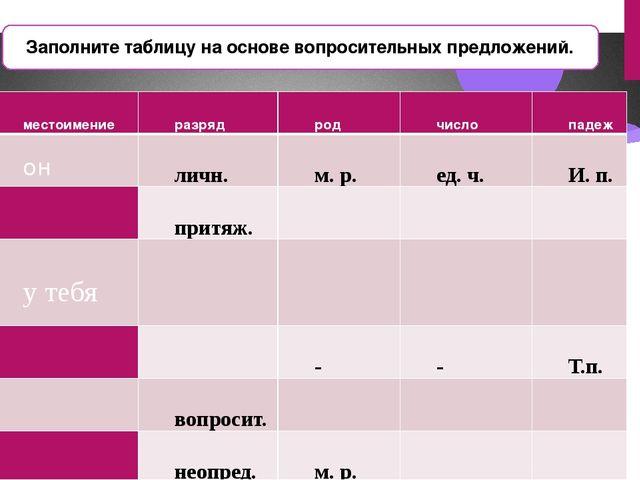 Заполните таблицу на основе вопросительных предложений. местоимение разряд ро...