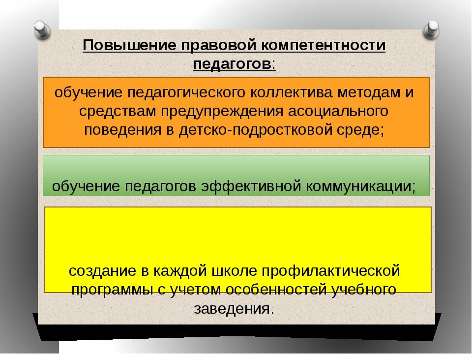 Повышение правовой компетентности педагогов: обучение педагогического коллек...