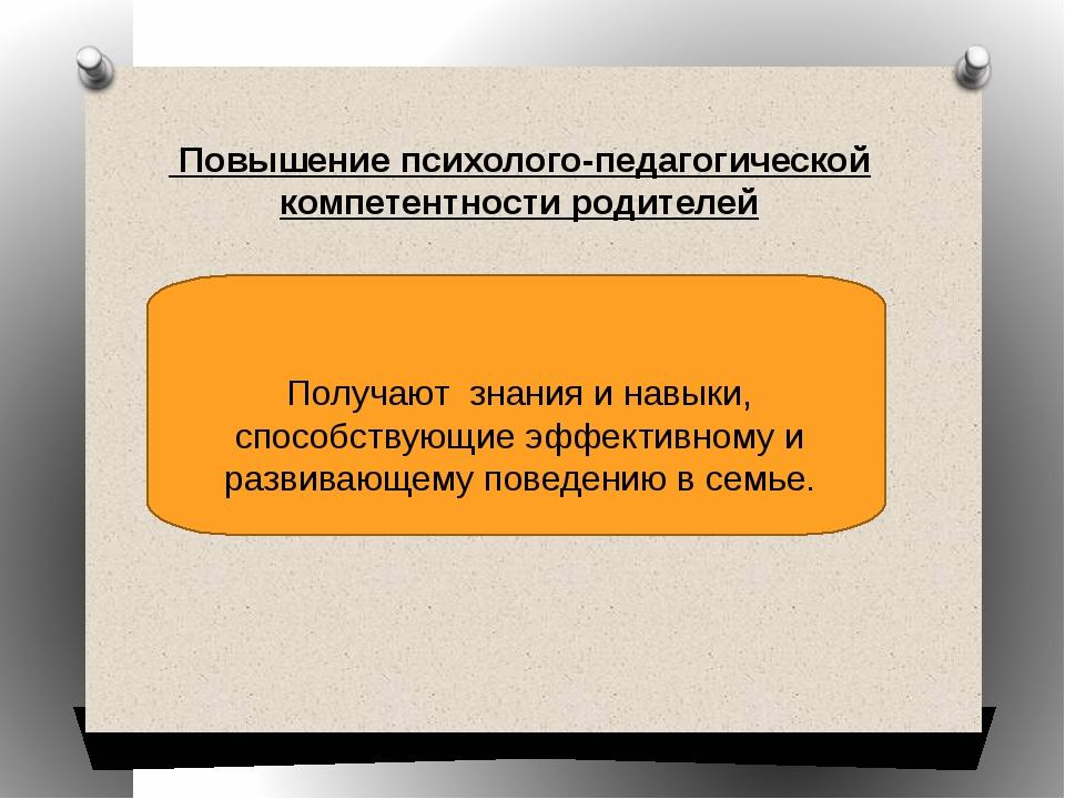 Повышение психолого-педагогической компетентности родителей Получают знания...