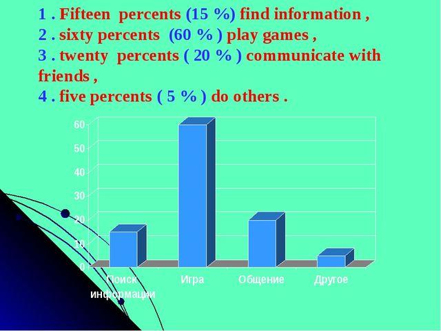1 . Fifteen percents (15 %) find information , 2 . sixty percents (60 % ) pl...
