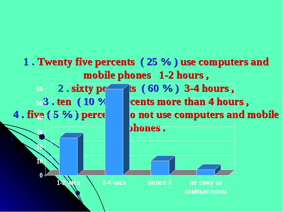 1 . Twenty five percents ( 25 % ) use computers and mobile phones 1-2 hours...