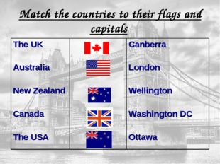 Match the countries to their flags and capitals The UK Australia New Zealand