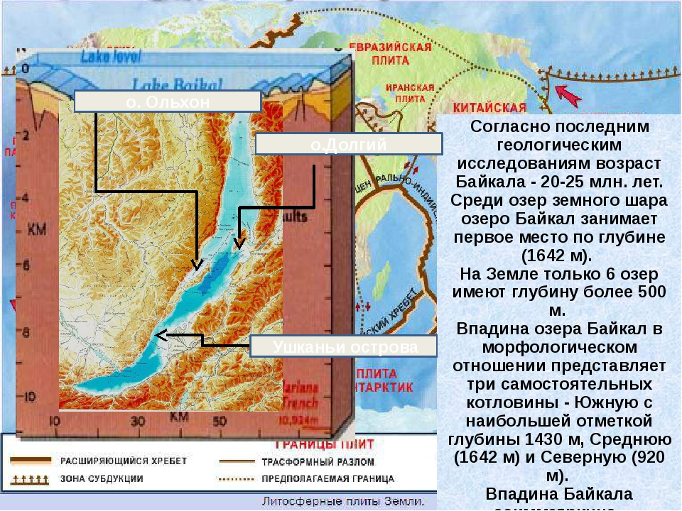 Согласно последним геологическим исследованиям возраст Байкала - 20-25 млн. л...
