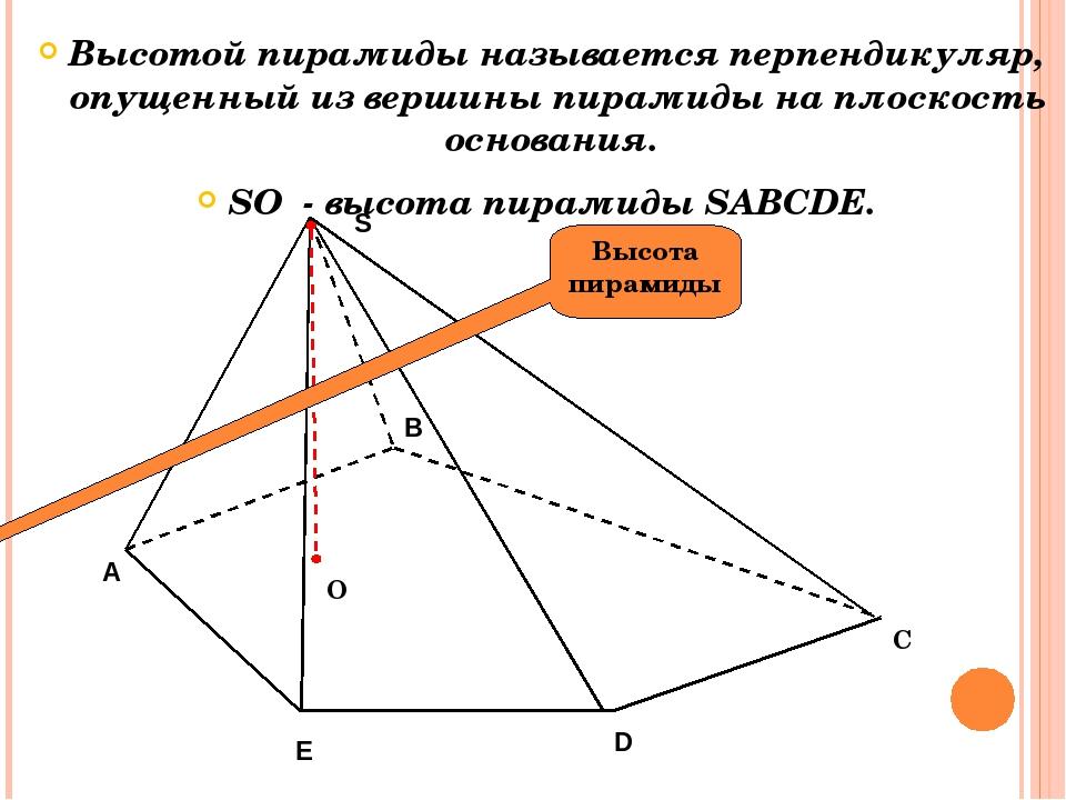 C Высотой пирамиды называется перпендикуляр, опущенный из вершины пирамиды на...