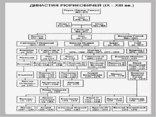 Киевская Русь Киевская Русь, также Древнерусское государство — средневековое
