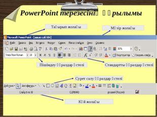 PowerPoint терезесінің құрылымы Тақырып жолағы Мәзір жолағы Стандартты құралд
