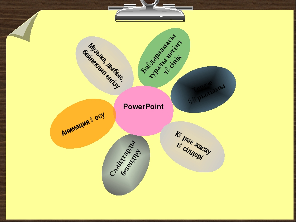 Музыка, дыбыс, бейнеклип енгізу PowerPoint Бағдарламасы туралы негізгі түсін...