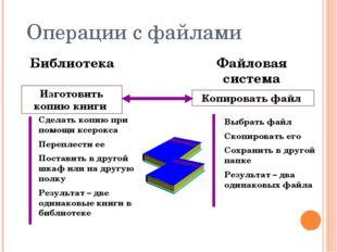 Изготовить копию книги Библиотека Файловая система Копировать файл Сделать ко