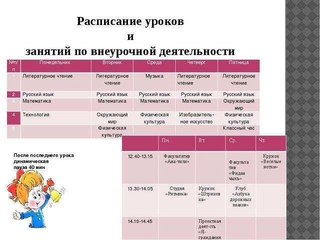 Расписание уроков и занятий по внеурочной деятельности После последнего урока...
