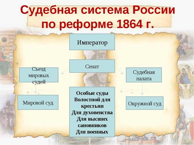 Судебная система России по реформе 1864 г. Император Сенат Съезд мировых суде...