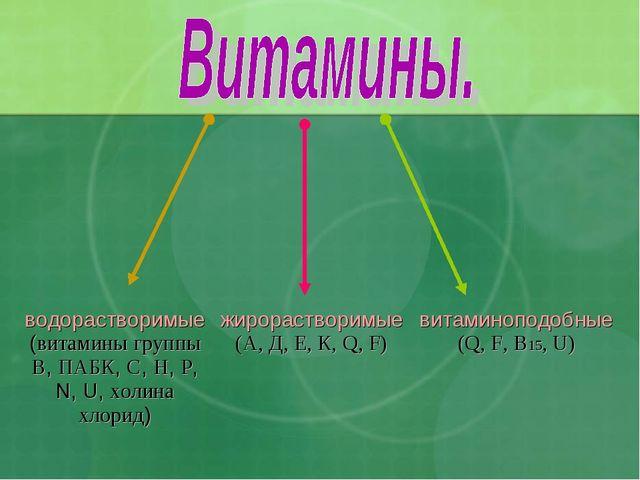 водорастворимые (витамины группы В, ПАБК, С, Н, Р, N, U, холина хлорид) жир...