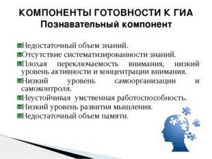 КОМПОНЕНТЫ ГОТОВНОСТИ К ГИА Познавательный компонент Недостаточный объем знан