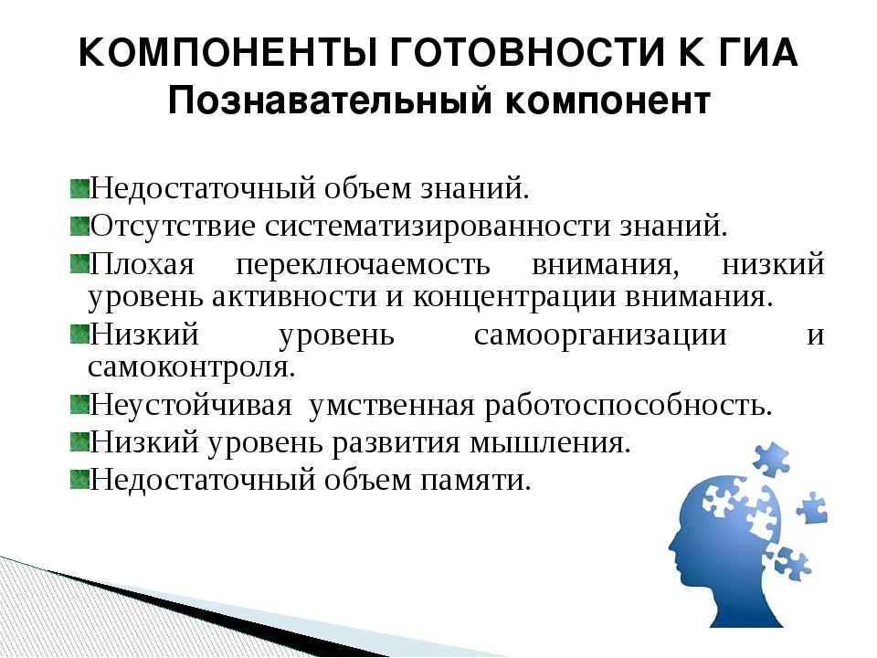 КОМПОНЕНТЫ ГОТОВНОСТИ К ГИА Познавательный компонент Недостаточный объем знан...