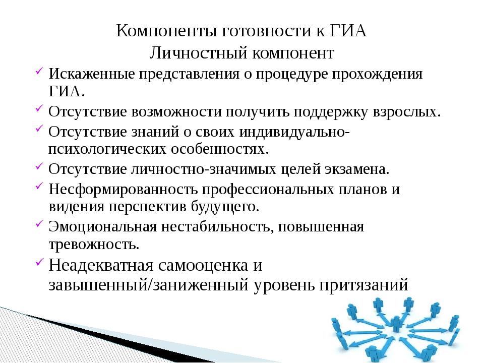 Компоненты готовности к ГИА Личностный компонент Искаженные представления о п...