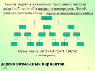 дерево возможных вариантов Решим задачу о составлении трехзначных чисел из ц