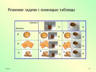 ч ч ч ч к к к к п п п б б б в в в Решение задачи с помощью таблицы Напитки В