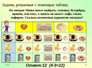 Задачи, решаемые с помощью таблиц На завтрак Миша может выбрать: плюшку, бут