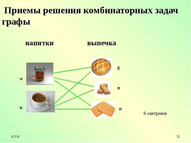 6 завтраков напитки выпечка ч к б п в Приемы решения комбинаторных задач графы