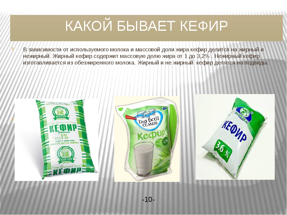 КАКОЙ БЫВАЕТ КЕФИР В зависимости от используемого молока и массовой доли жира...