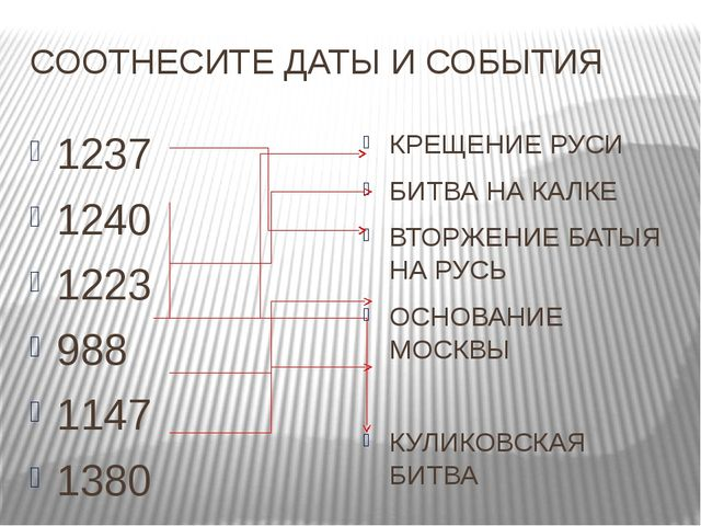 СООТНЕСИТЕ ДАТЫ И СОБЫТИЯ 1237 1240 1223 988 1147 1380 КРЕЩЕНИЕ РУСИ БИТВА НА...