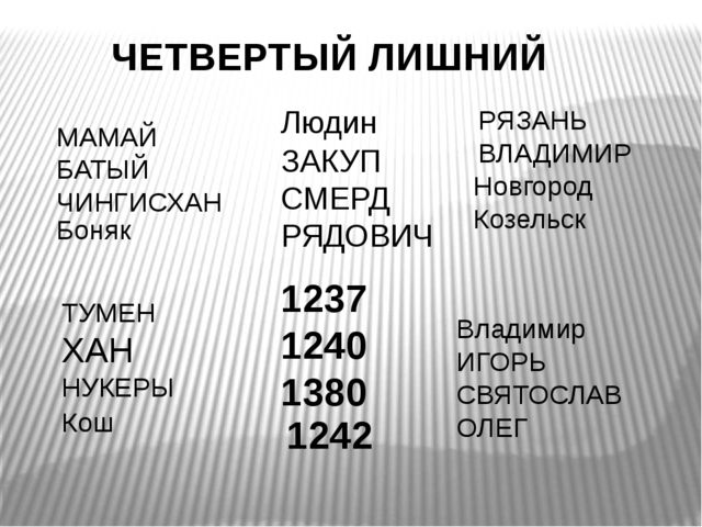 МАМАЙ БАТЫЙ ЧИНГИСХАН ЗАКУП СМЕРД РЯДОВИЧ РЯЗАНЬ ВЛАДИМИР ТУМЕН ХАН НУКЕРЫ 12...