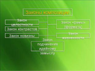 Законы композиции Закон целостности Закон контрастов Закон новизны Закон «рам