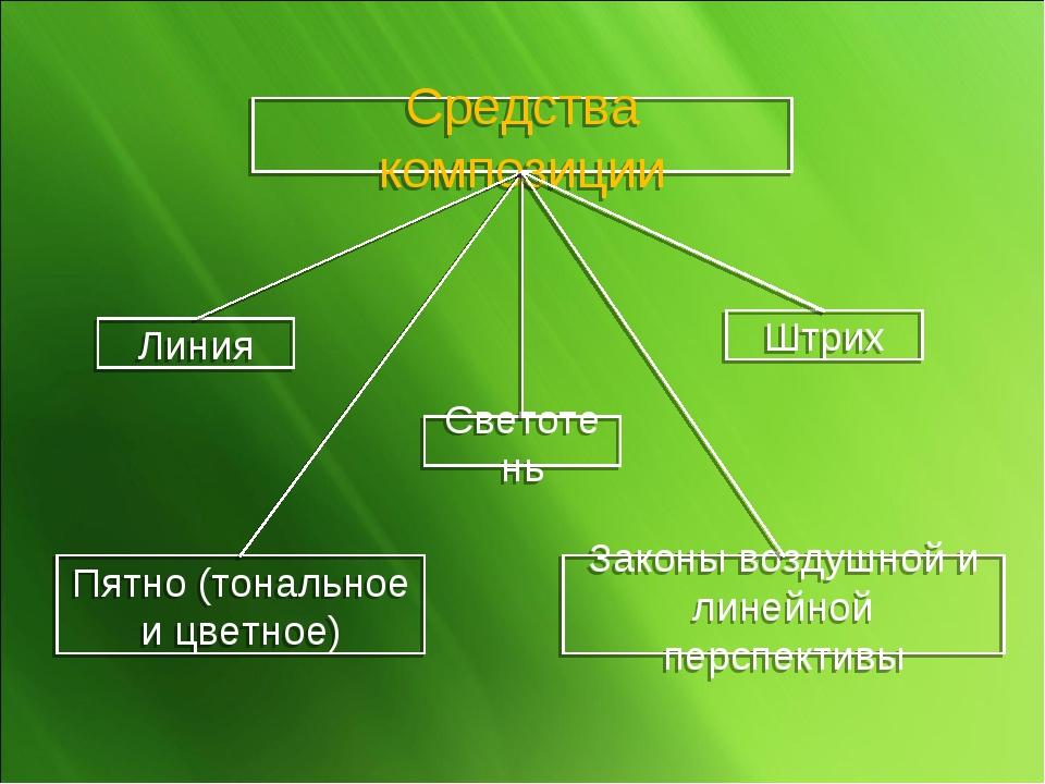 Средства композиции Линия Штрих Светотень Пятно (тональное и цветное) Законы...
