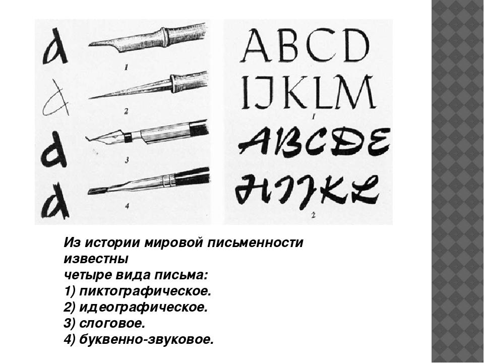 Из истории мировой письменности известны четыре вида письма: 1) пиктографичес...