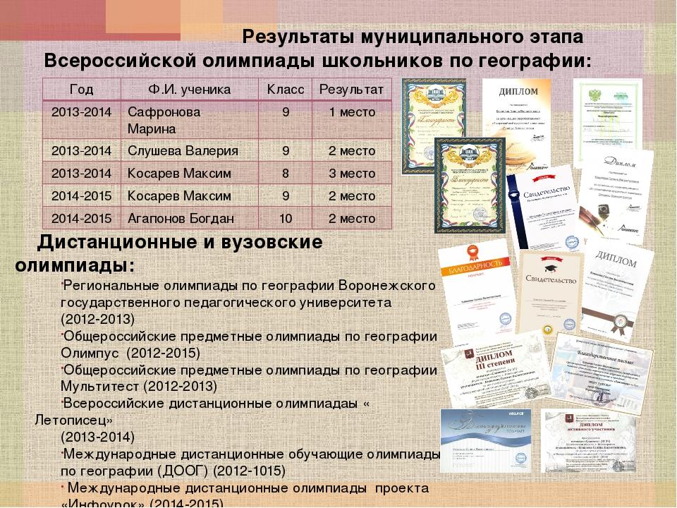 Результаты муниципального этапа Всероссийской олимпиады школьников по геогра...