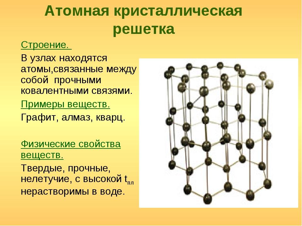 Атомная кристаллическая решетка Строение. В узлах находятся атомы,связанные м...