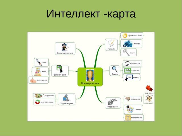 Интеллект -карта