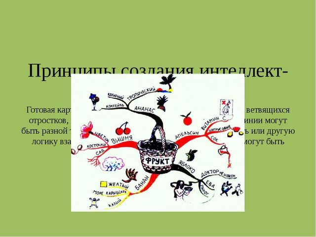 Принципы создания интеллект-карт Готовая карта напоминает рисунок нейрона с м...