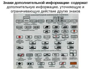 Знаки дополнительной информации- содержат дополнительную информацию. уточняющ