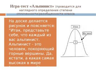 Игра-тест «Альпинист» (проводится для наглядного определения степени сплоченн