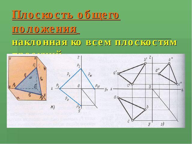 Плоскость общего положения наклонная ко всем плоскостям проекций