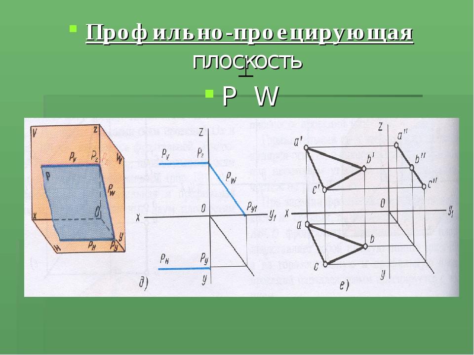 Профильно-проецирующая плоскость Р W