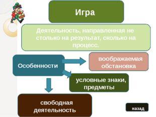 Межличностные отношения Официальные (формальные) Регулируются нормами (устав,