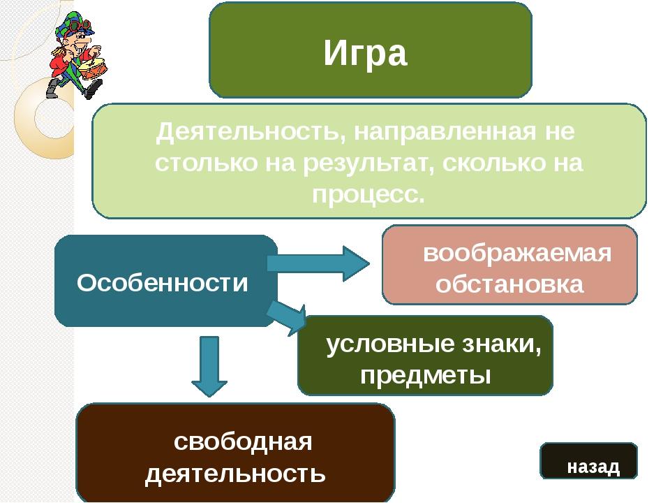 Межличностные отношения Официальные (формальные) Регулируются нормами (устав,...