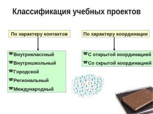 По характеру координации С открытой координацией Со скрытой координацией По х