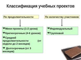 По количеству участников Индивидуальный Групповой По продолжительности Мини-п