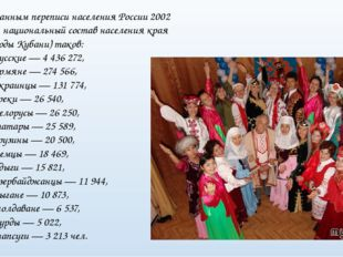 По данным переписи населенияРоссии 2002 года, национальныйсостав населения