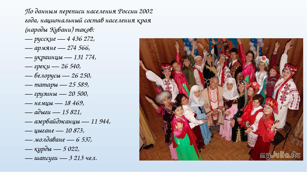 По данным переписи населенияРоссии 2002 года, национальныйсостав населения...