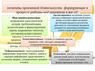 элементы проектной деятельности формирующие в процессе работы над проектом и