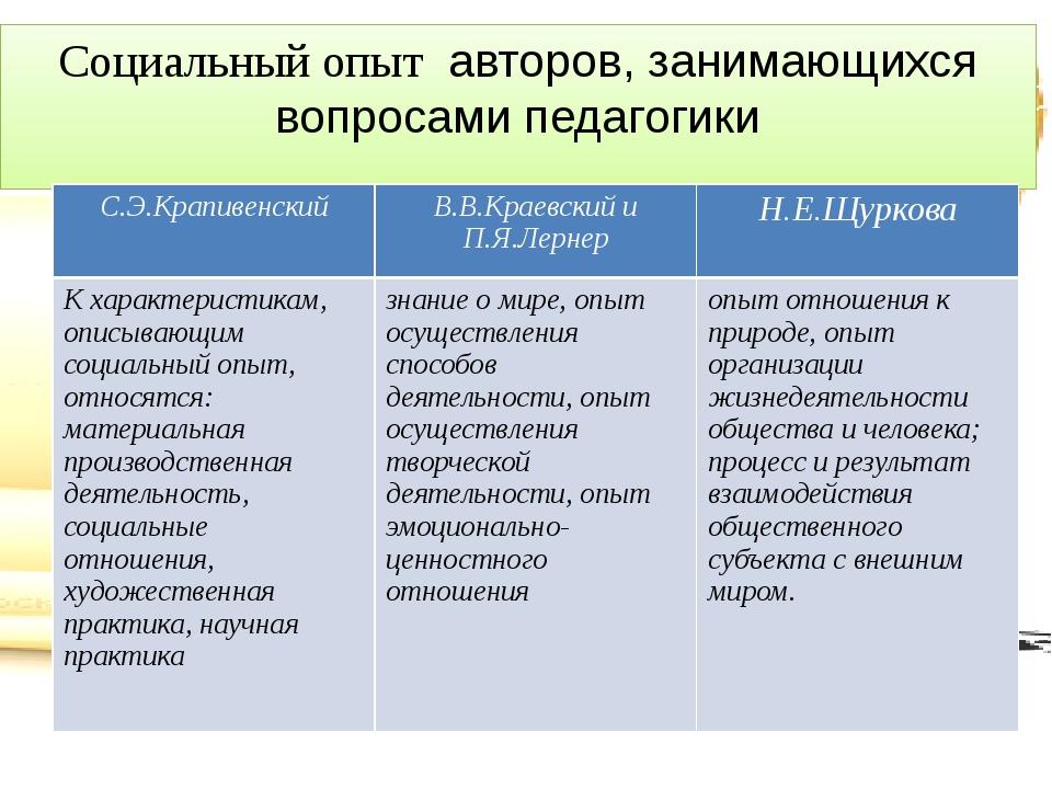 Cоциальный опыт авторов, занимающихся вопросами педагогики С.Э.Крапивенский В...