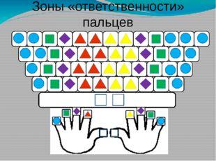 Вопросы и задания 1. Назовите устройства ввода информации в компьютер. Проверка
