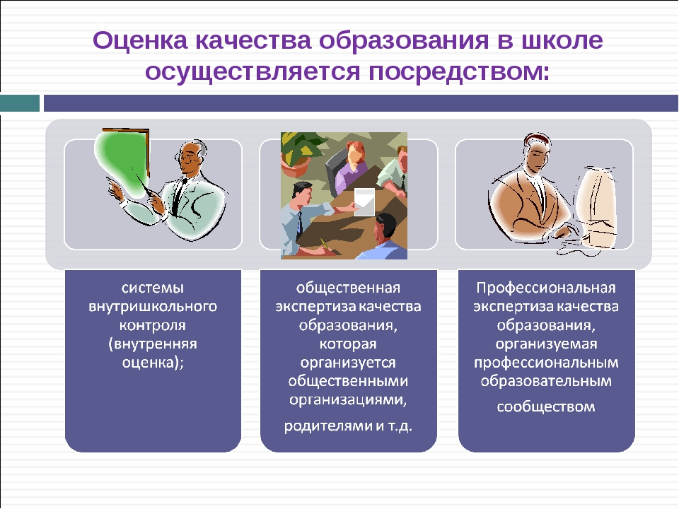 Оценка качества образования в школе осуществляется посредством: