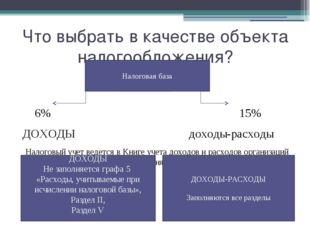 Что выбрать в качестве объекта налогообложения? 6% 15% ДОХОДЫ доходы-расходы