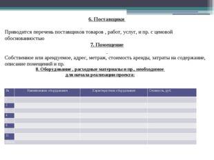 6. Поставщики Приводится перечень поставщиков товаров , работ, услуг, и пр. с
