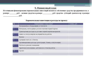 9. Финансовый план Источниками финансирования первоначальных инвестиций являю